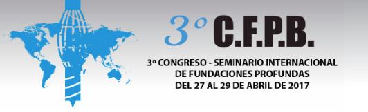 3er Congreso Internacional de Fundaciones Profundas de Bolivia